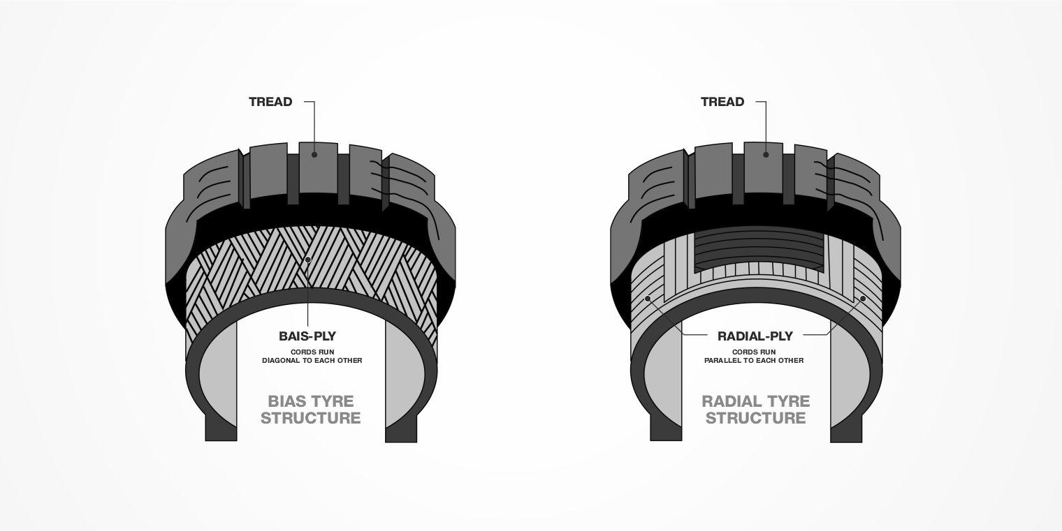 Bias Radial Truck Tyre